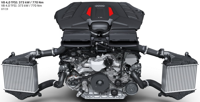 Audi V8 4.0 TFSI biturbo engine