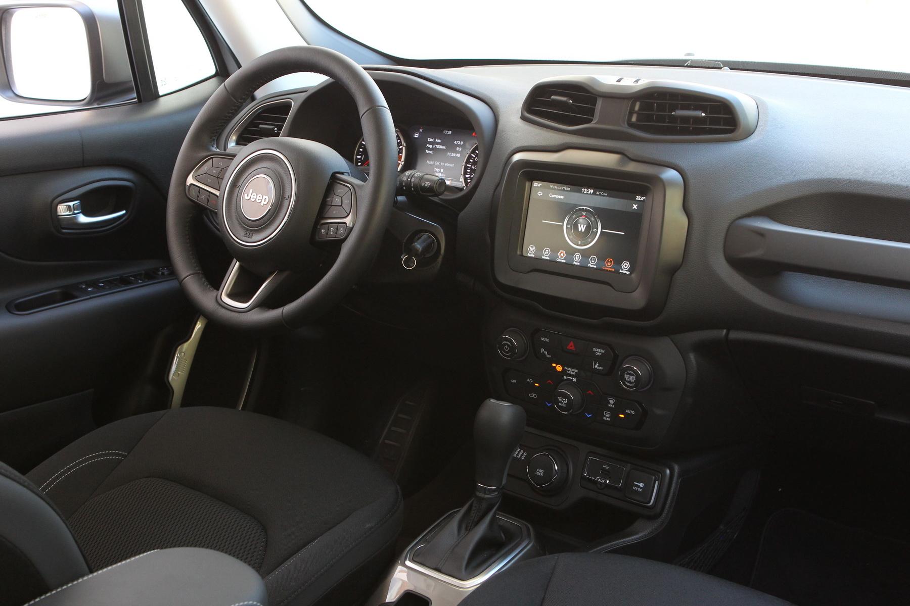 Δοκιμή κίνησης: Jeep Renegade 1.3 T4 Auto 4WD