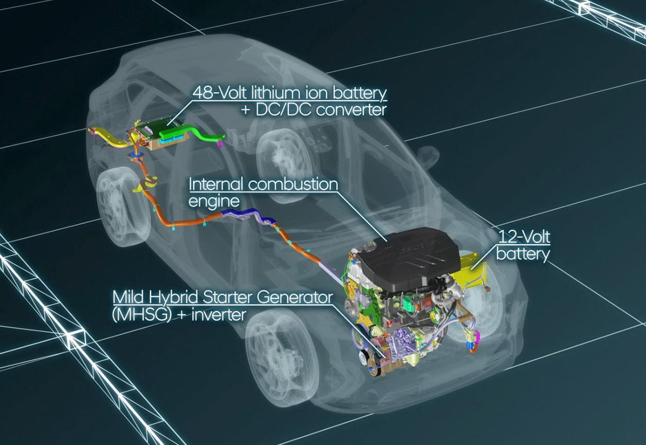Δοκιμή κίνησης: Hyundai Tucson 1.6 CRDi Hybrid 48V 7-DCT 4WD