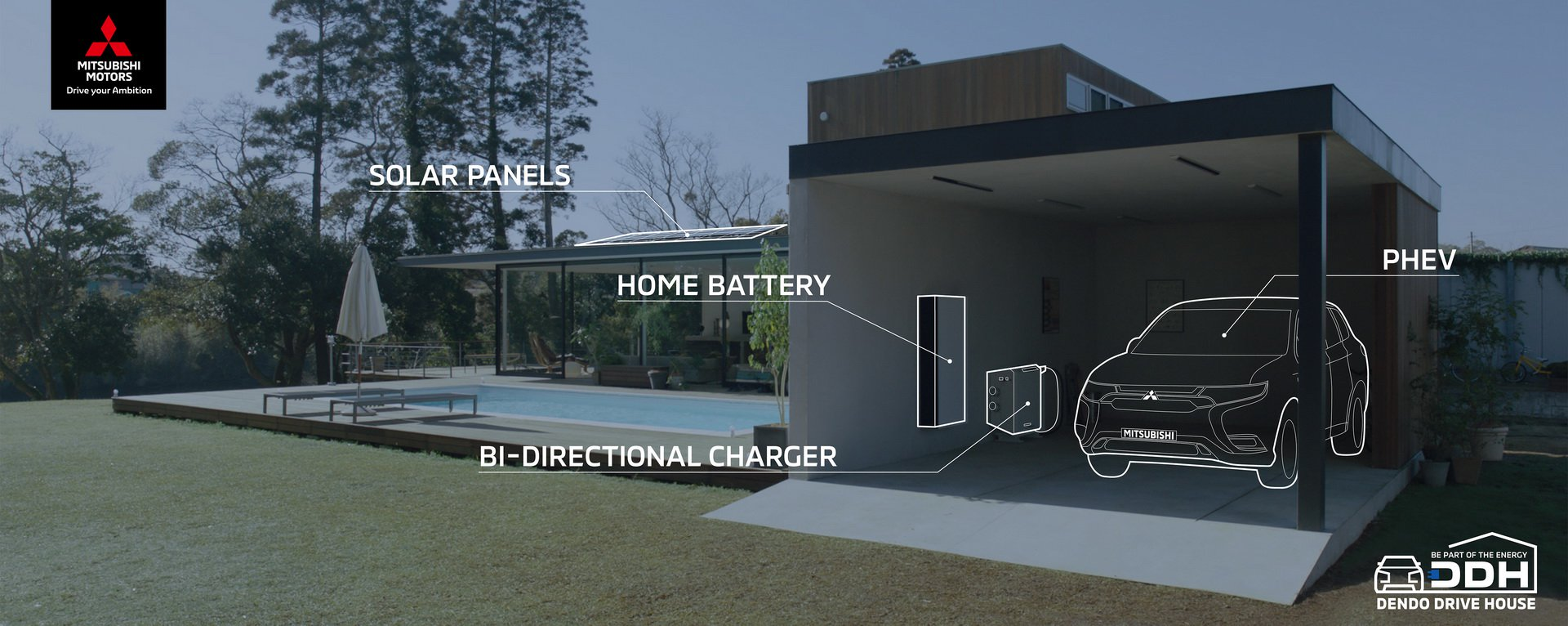 Mitsubishi home energy packaged system