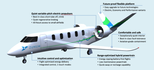Zunum hybrid-electric aircraft